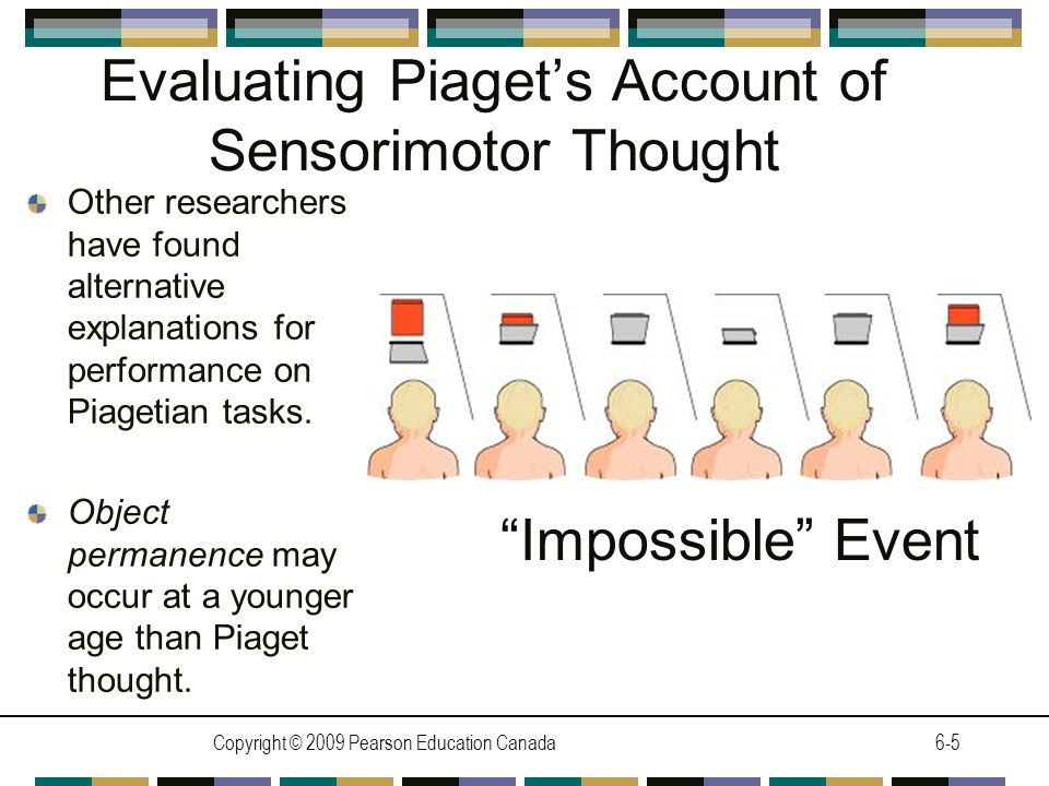 Copyright © 2009 Pearson Education Canada6-5 Evaluating Piaget's Account of Sensorimotor Thought Other researchers have found alternative explanations for performance on Piagetian tasks.