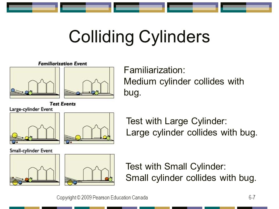 Copyright © 2009 Pearson Education Canada6-7 Colliding Cylinders Familiarization: Medium cylinder collides with bug.