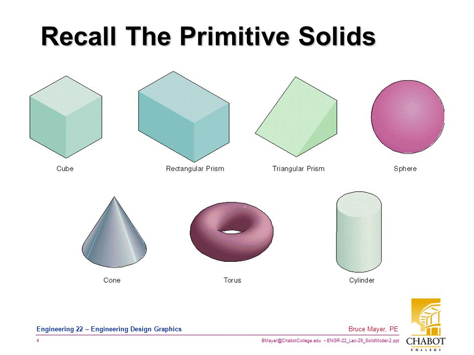BMayer@ChabotCollege.edu ENGR-22_Lec-29_SolidModel-2.ppt 4 Bruce Mayer, PE Engineering 22 – Engineering Design Graphics Recall The Primitive Solids