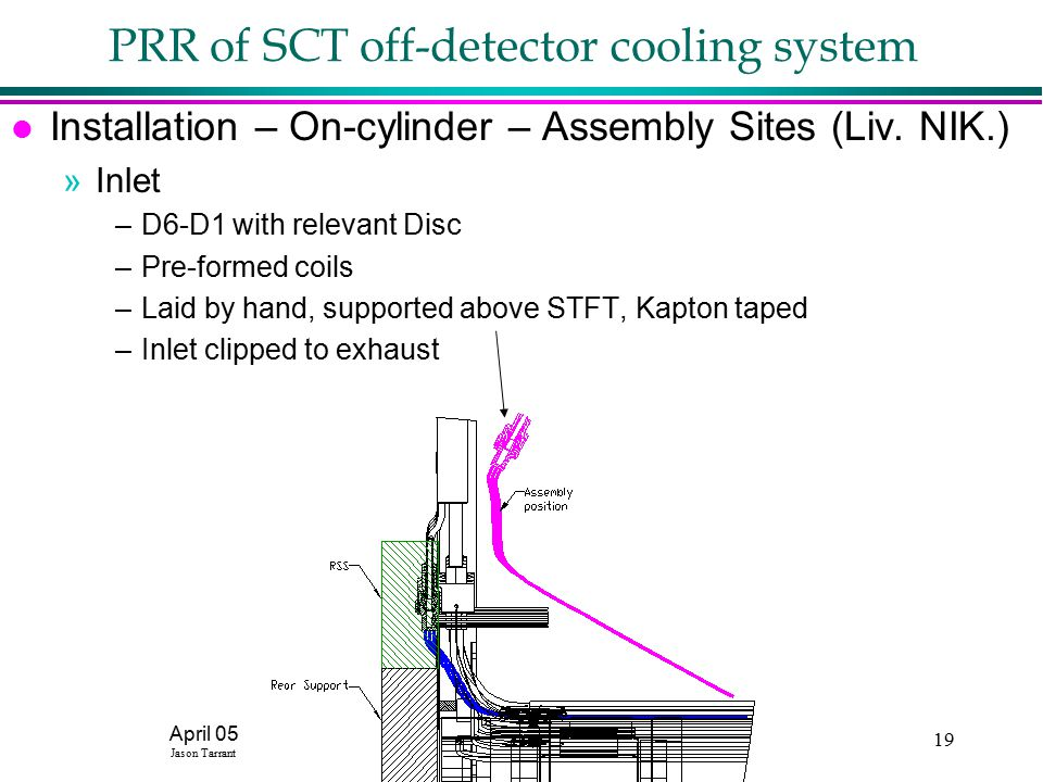 April 05 Jason Tarrant CCLRC19 PRR of SCT off-detector cooling system l Installation – On-cylinder – Assembly Sites (Liv.