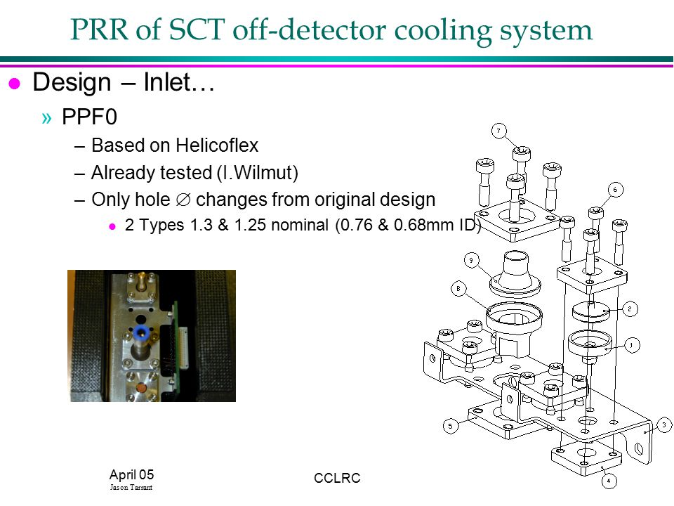 April 05 Jason Tarrant CCLRC9 PRR of SCT off-detector cooling system l Design – Inlet… »PPF0 –Based on Helicoflex –Already tested (I.Wilmut) –Only hole  changes from original design l 2 Types 1.3 & 1.25 nominal (0.76 & 0.68mm ID)