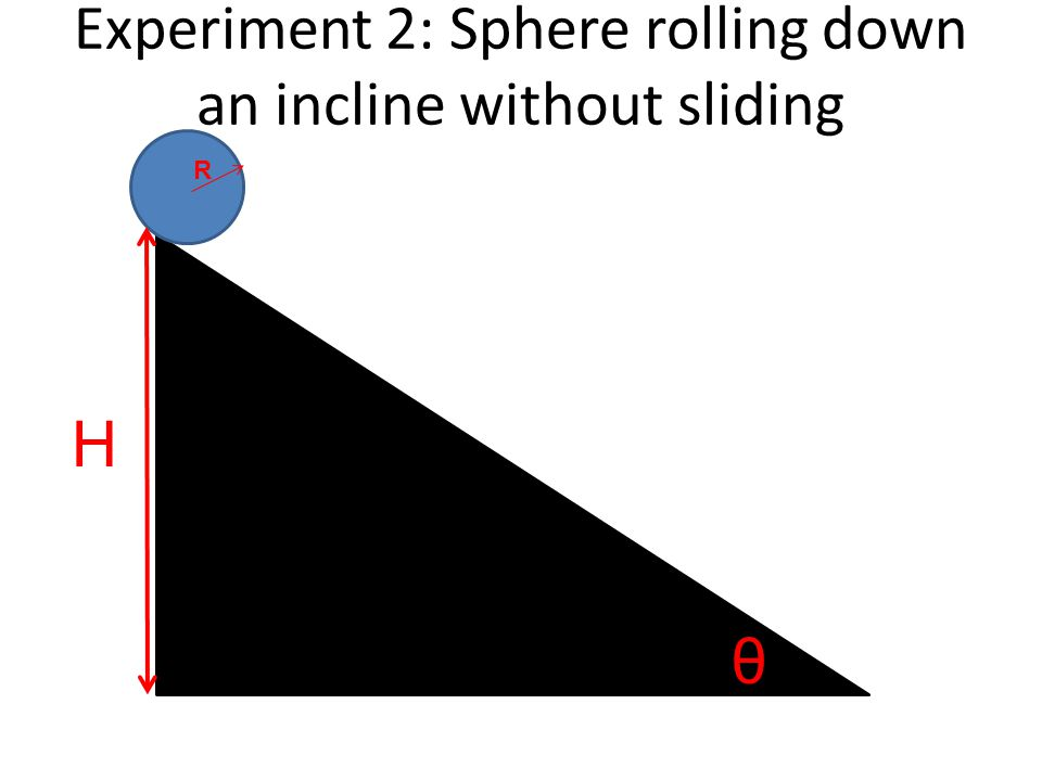 Experiment 2: Sphere rolling down an incline without sliding θ H R