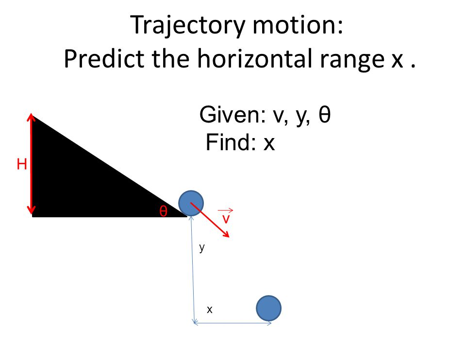 Trajectory motion: Predict the horizontal range x. θ H y x v Given: v, y, θ Find: x