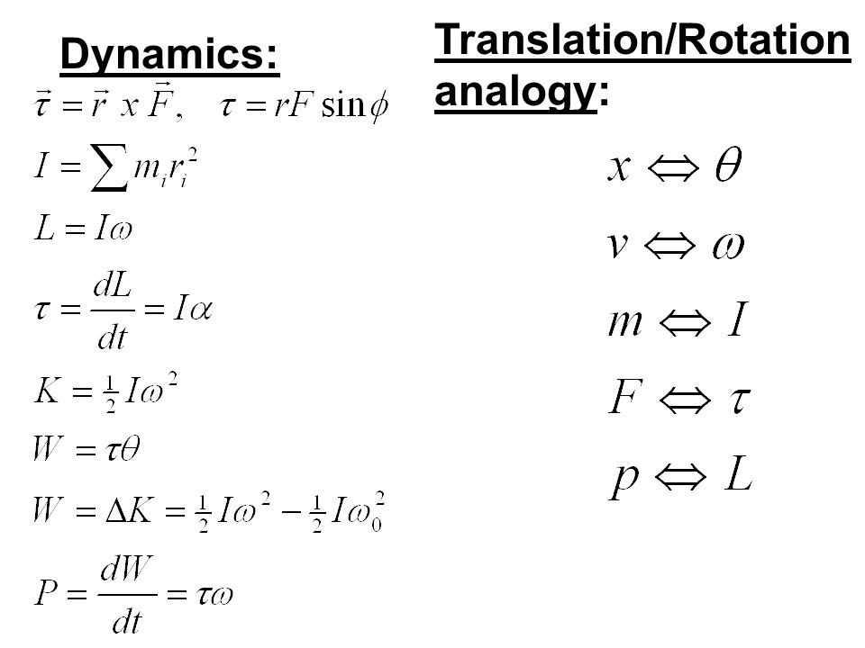 Dynamics: Translation/Rotation analogy: