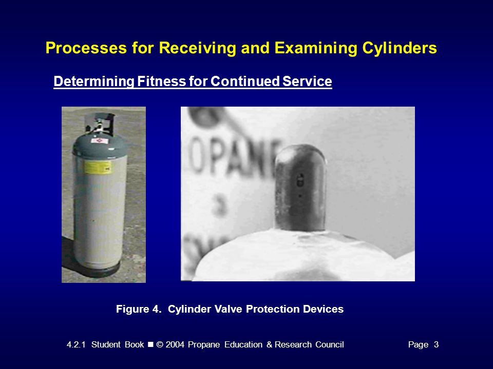 4.2.1 Student Book © 2004 Propane Education & Research CouncilPage 3 Processes for Receiving and Examining Cylinders Determining Fitness for Continued