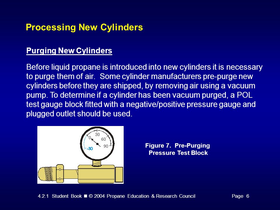 4.2.1 Student Book © 2004 Propane Education & Research CouncilPage 6 Processing New Cylinders Purging New Cylinders Before liquid propane is introduced into new cylinders it is necessary to purge them of air.