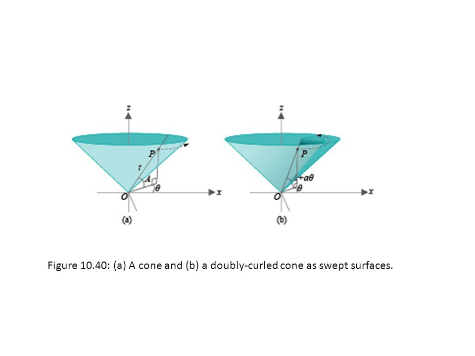 Figure 10.40: (a) A cone and (b) a doubly-curled cone as swept surfaces.