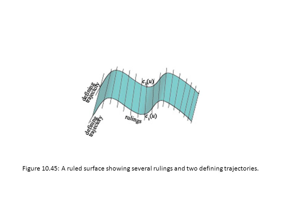 Figure 10.45: A ruled surface showing several rulings and two defining trajectories.