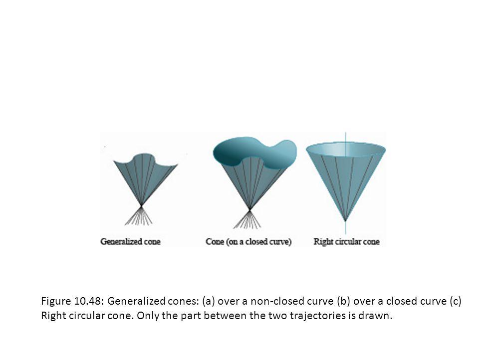 Figure 10.48: Generalized cones: (a) over a non-closed curve (b) over a closed curve (c) Right circular cone.