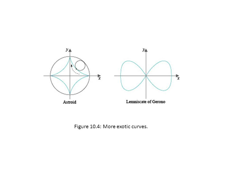 Figure 10.35: Screenshot of torus.cpp.