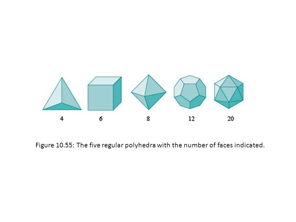 Figure 10.55: The five regular polyhedra with the number of faces indicated.
