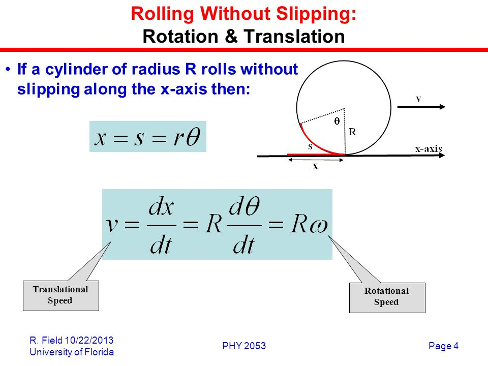 R. Field 10/22/2013 University of Florida PHY 2053Page 4 Rolling Without Slipping: Rotation & Translation If a cylinder of radius R rolls without slip