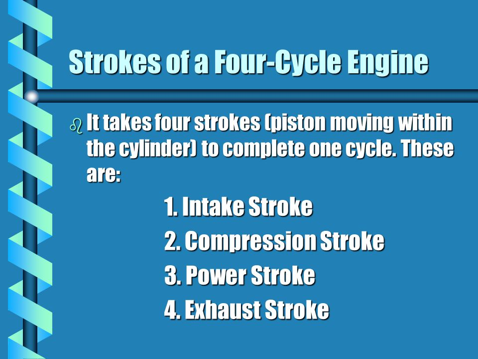 Strokes of a Four-Cycle Engine b It takes four strokes (piston moving within the cylinder) to complete one cycle.