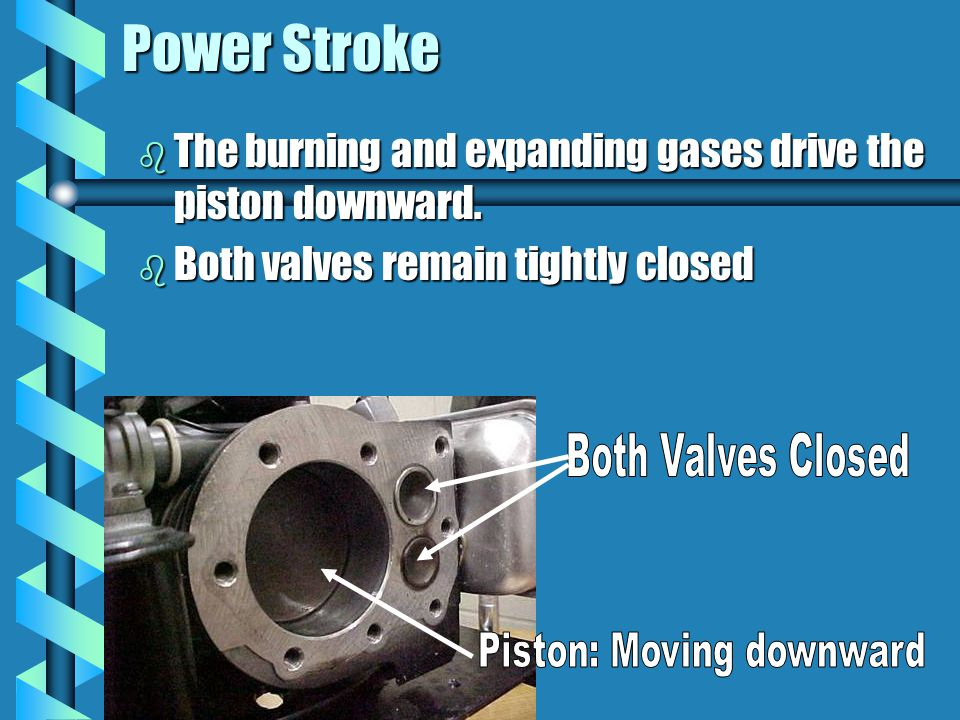Power Stroke b The burning and expanding gases drive the piston downward.