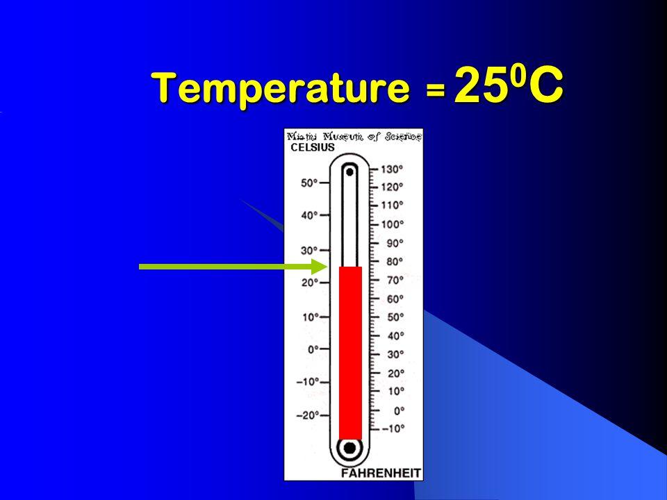 Temperature = 25 0 C Temperature = 25 0 C