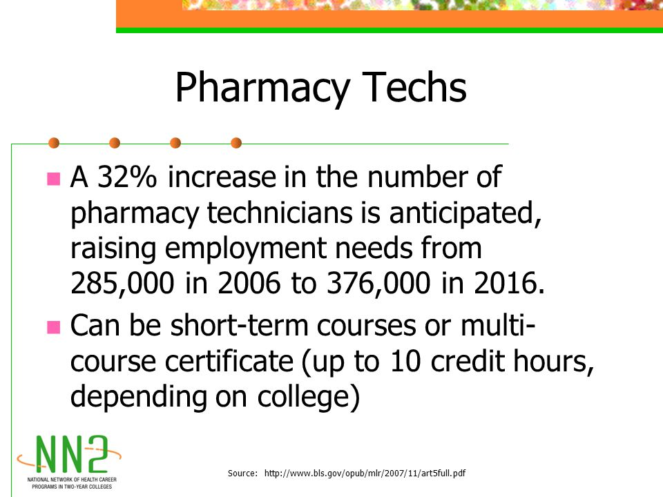 Pharmacy Techs A 32% increase in the number of pharmacy technicians is anticipated, raising employment needs from 285,000 in 2006 to 376,000 in 2016.