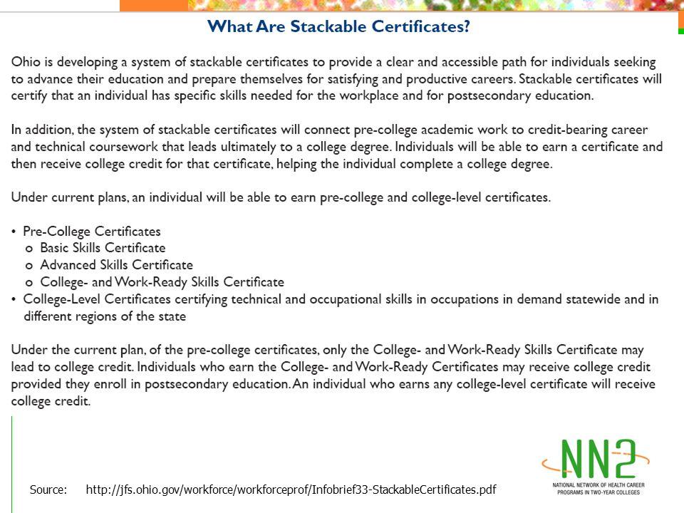 Source: http://jfs.ohio.gov/workforce/workforceprof/Infobrief33-StackableCertificates.pdf