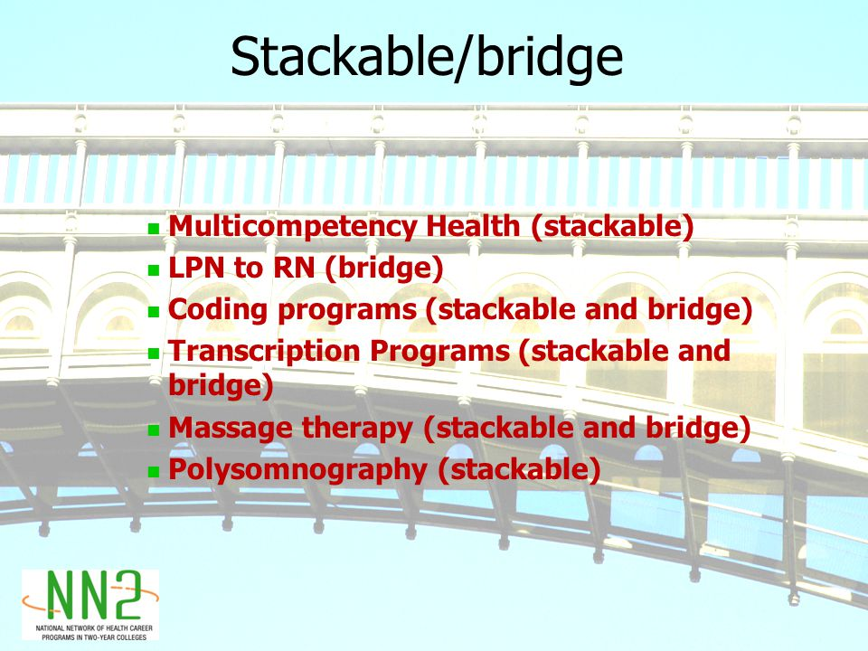Stackable/bridge Multicompetency Health (stackable) LPN to RN (bridge) Coding programs (stackable and bridge) Transcription Programs (stackable and bridge) Massage therapy (stackable and bridge) Polysomnography (stackable)