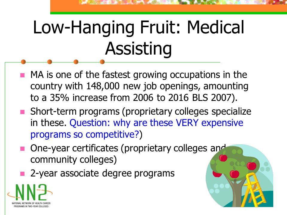 Low-Hanging Fruit: Medical Assisting MA is one of the fastest growing occupations in the country with 148,000 new job openings, amounting to a 35% inc