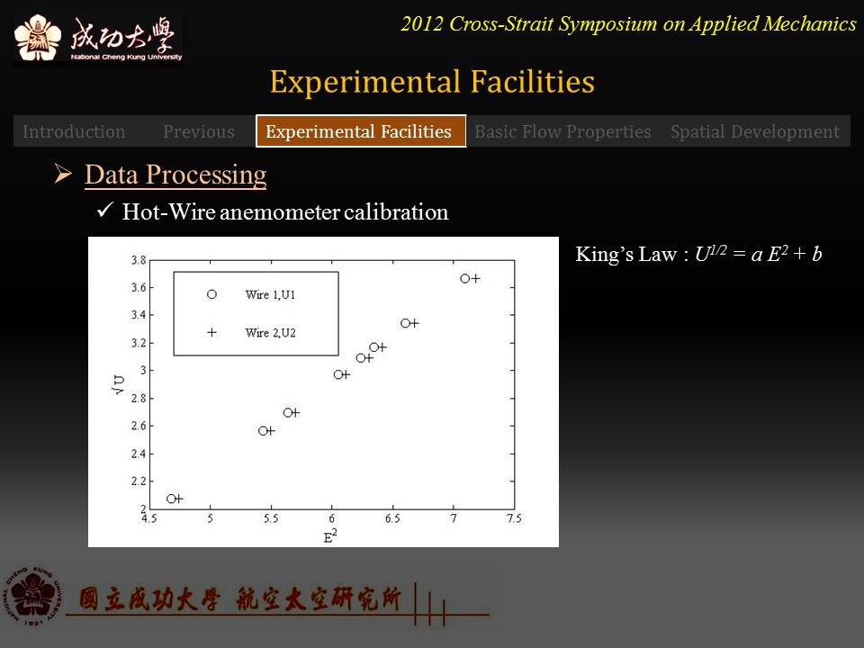 2012 Cross-Strait Symposium on Applied Mechanics  Data Processing Hot-Wire anemometer calibration Experimental Facilities IntroductionPrevious Experimental Facilities Basic Flow PropertiesSpatial Development King's Law : U 1/2 = a E 2 + b