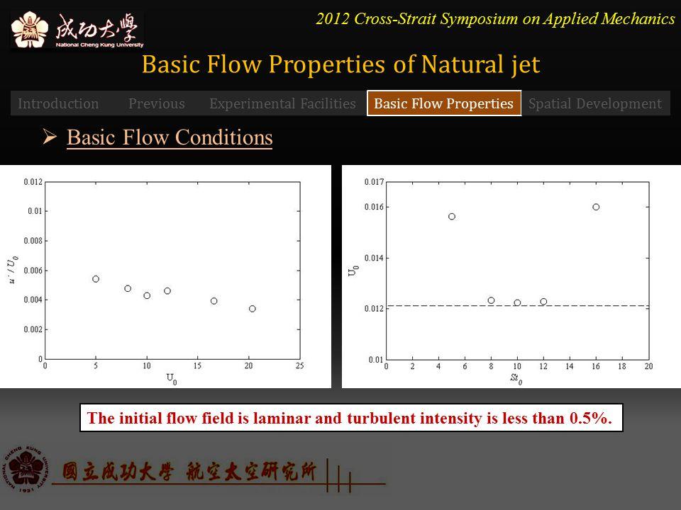 2012 Cross-Strait Symposium on Applied Mechanics Basic Flow Properties of Natural jet IntroductionPreviousExperimental Facilities Basic Flow Propertie
