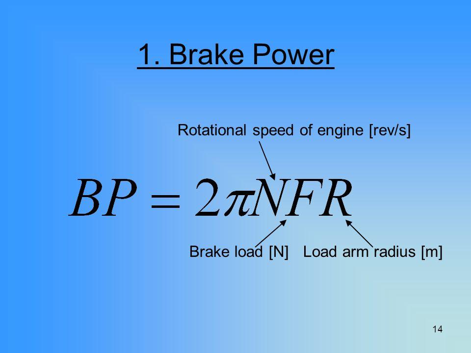 14 1. Brake Power Rotational speed of engine [rev/s] Brake load [N]Load arm radius [m]
