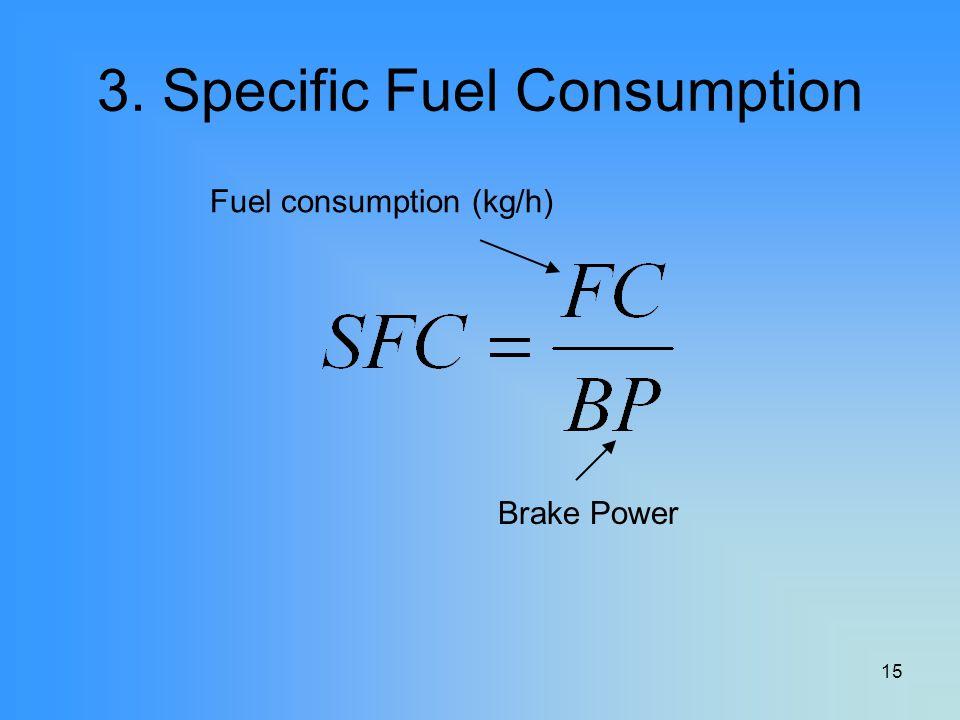 15 3. Specific Fuel Consumption Fuel consumption (kg/h) Brake Power