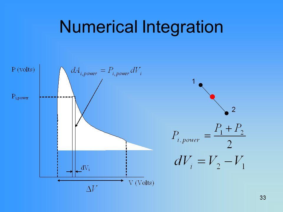 33 Numerical Integration 1 2