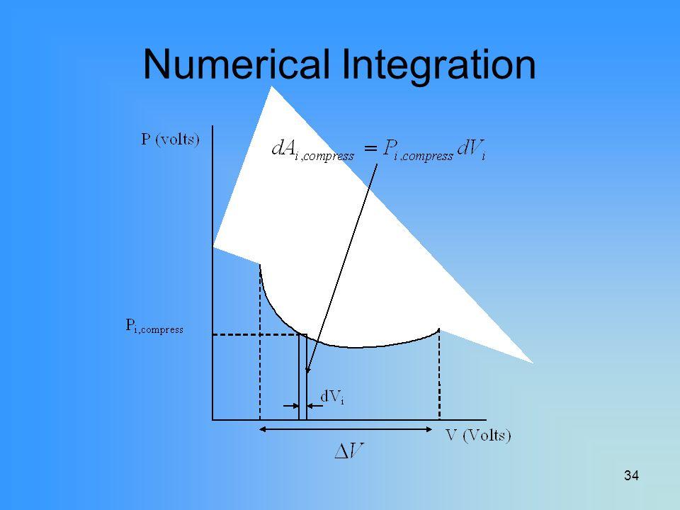 34 Numerical Integration