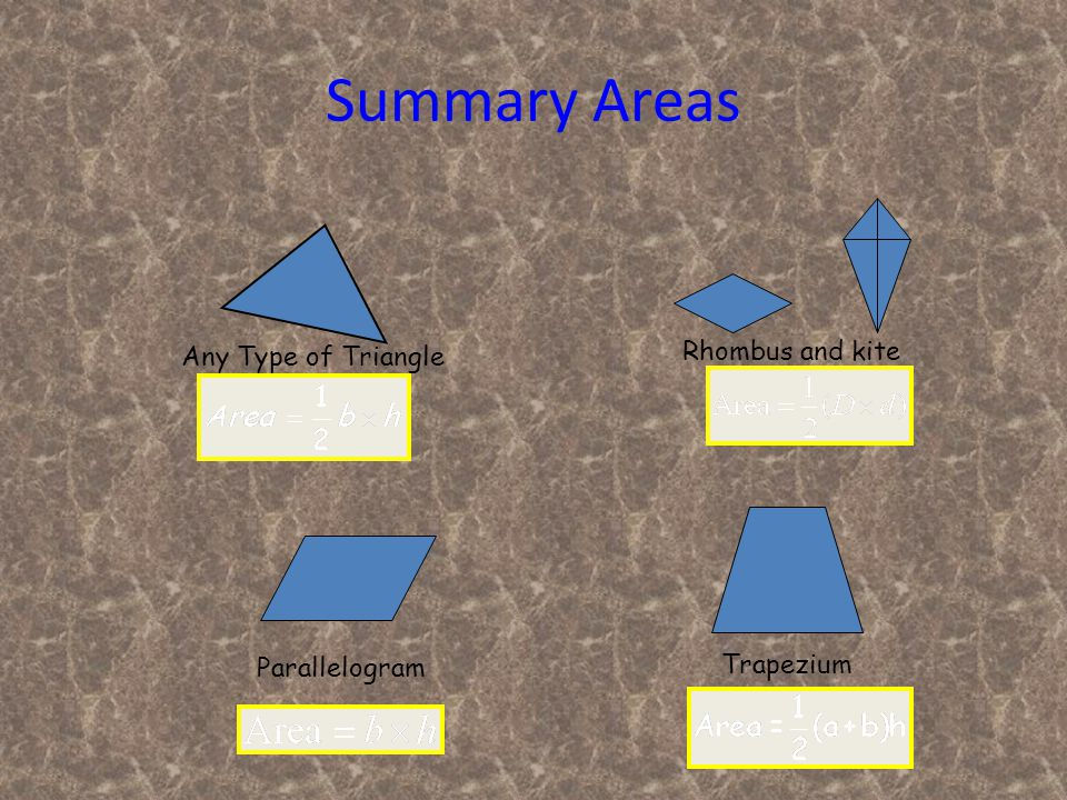Summary Areas Trapezium Rhombus and kite Parallelogram Any Type of Triangle