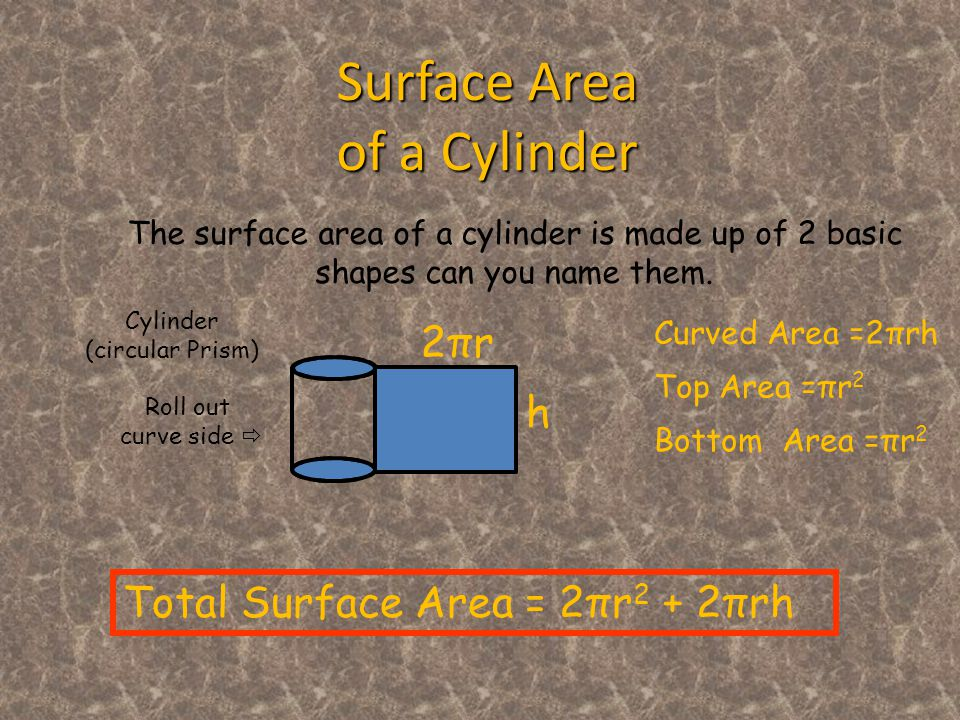 Total Surface Area = 2πr 2 + 2πrh The surface area of a cylinder is made up of 2 basic shapes can you name them.