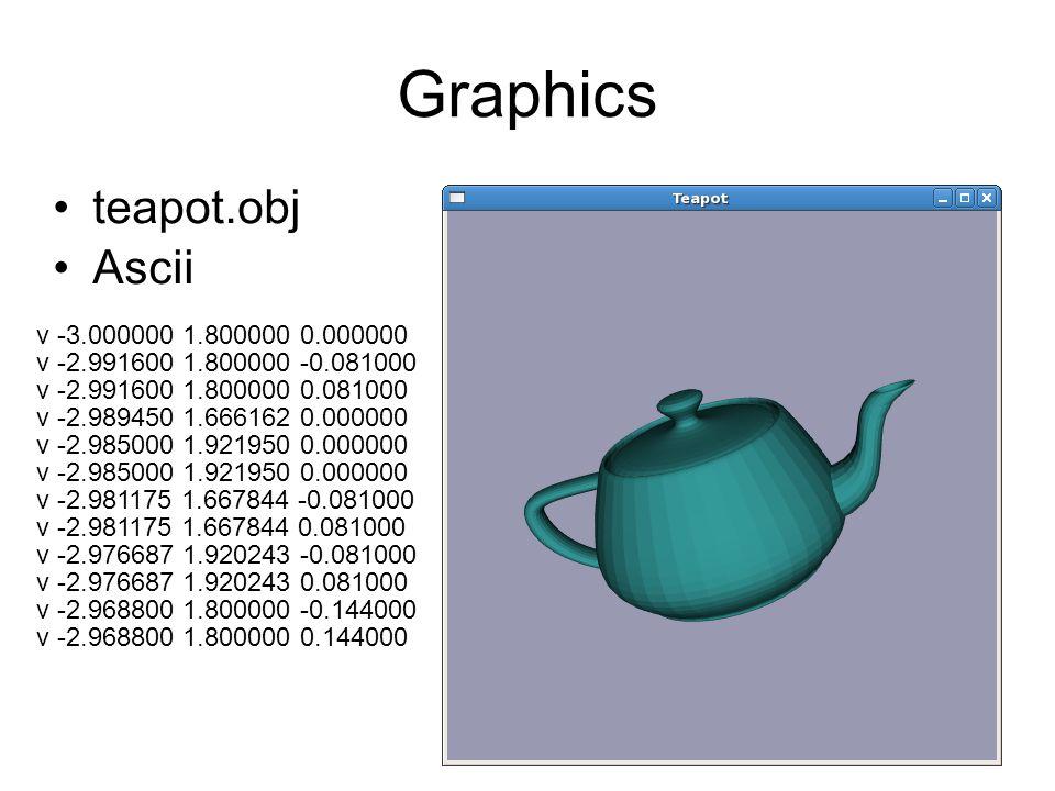 Graphics teapot.obj Ascii v -3.000000 1.800000 0.000000 v -2.991600 1.800000 -0.081000 v -2.991600 1.800000 0.081000 v -2.989450 1.666162 0.000000 v -