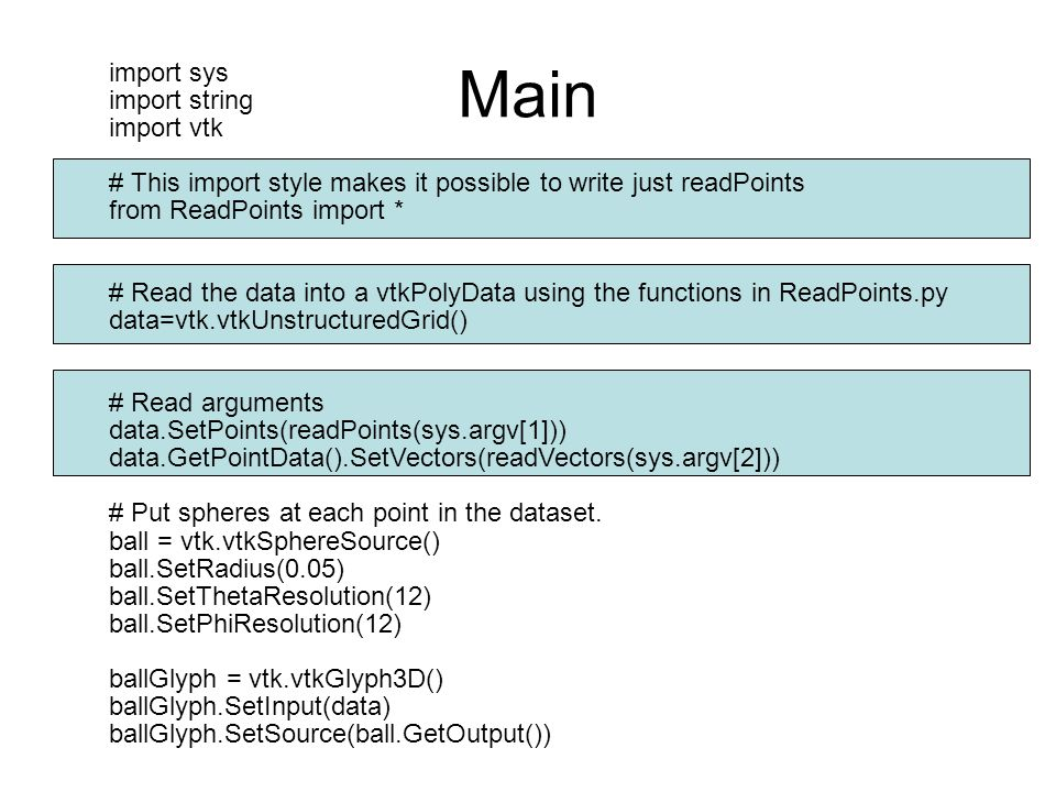 import sys import string import vtk # This import style makes it possible to write just readPoints from ReadPoints import * # Read the data into a vtk