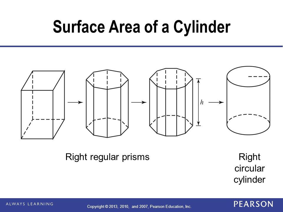 Surface Area of a Right Circular Cylinder Right circular cylinder Surface area = 2πr 2 + 2πrh Copyright © 2013, 2010, and 2007, Pearson Education, Inc.