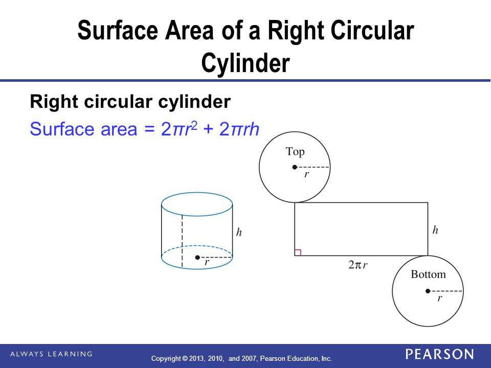 Surface Area of a Pyramid Copyright © 2013, 2010, and 2007, Pearson Education, Inc.
