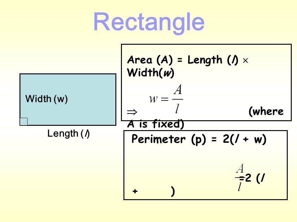From the graph, The perimeter is the smallest if  = 90 o Rectangle gives the smallest perimeter Result from the graph