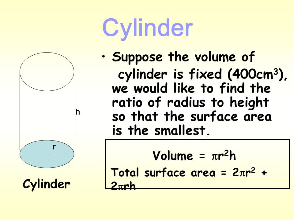 Cylinder 1.5 cm 2.5 cm 3.5 cm 56.6 cm 20.4 cm 10.4 cm Volume = 400 cm 3 Total surface area = 547.5 cm 2 Volume = 400 cm 3 Total surface area = 359.3 cm 2 Volume = 400 cm 3 Total surface area = 305.5 cm 2 Although the volume of the cylinder is fixed, their total surface area are different.