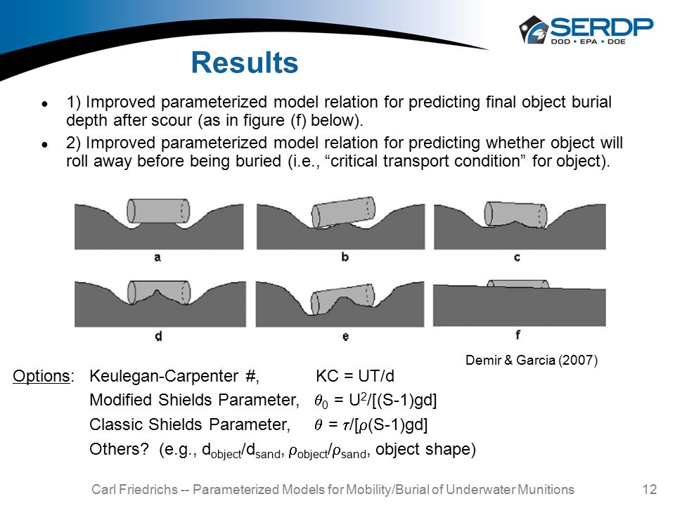 Carl Friedrichs -- Parameterized Models for Mobility/Burial of Underwater Munitions 12 Results ● 1) Improved parameterized model relation for predicting final object burial depth after scour (as in figure (f) below).