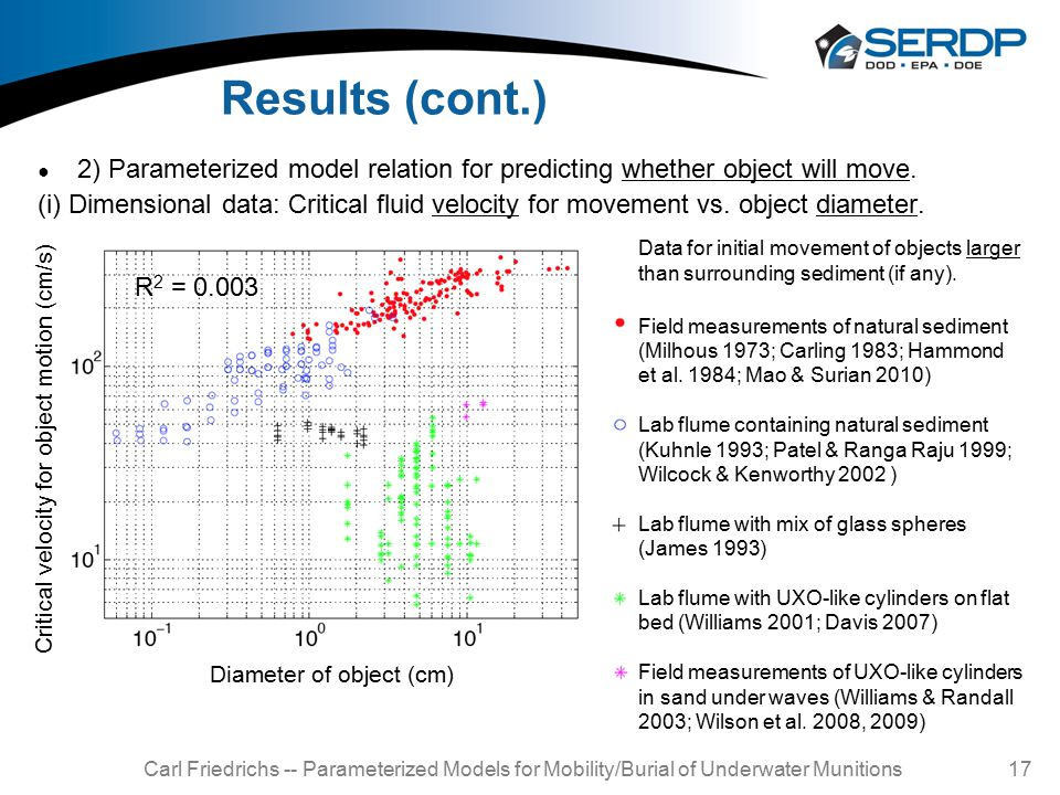 Carl Friedrichs -- Parameterized Models for Mobility/Burial of Underwater Munitions 17 Results (cont.) ● 2) Parameterized model relation for predicting whether object will move.