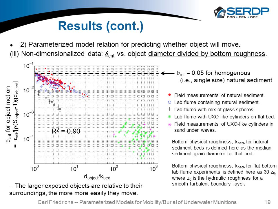 Carl Friedrichs -- Parameterized Models for Mobility/Burial of Underwater Munitions 19 Results (cont.) ● 2) Parameterized model relation for predicting whether object will move.