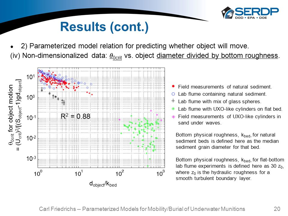 Carl Friedrichs -- Parameterized Models for Mobility/Burial of Underwater Munitions 20 Results (cont.) ● 2) Parameterized model relation for predicting whether object will move.