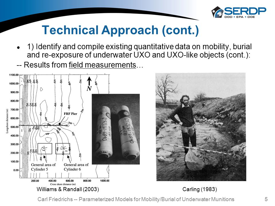 Carl Friedrichs -- Parameterized Models for Mobility/Burial of Underwater Munitions 5 Technical Approach (cont.) ● 1) Identify and compile existing qu
