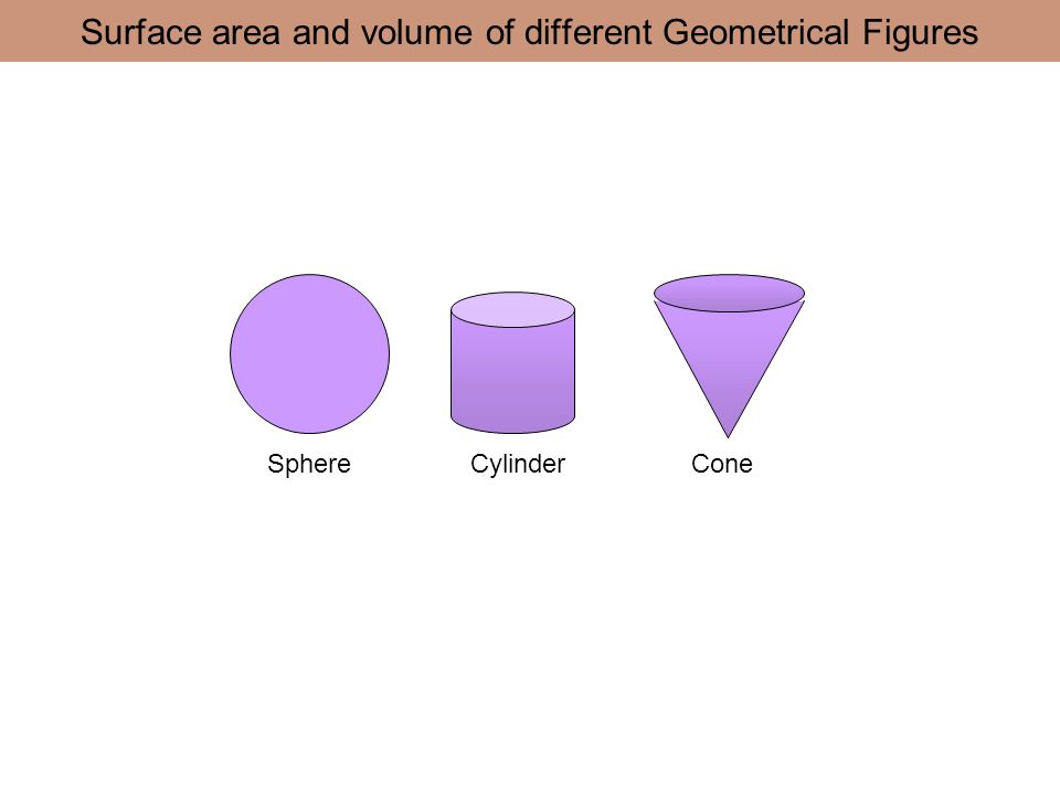 Surface area and volume of different Geometrical Figures SphereCylinderCone