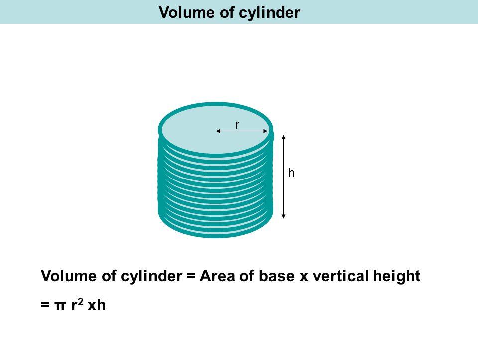 Cone Base r h l = Slant height