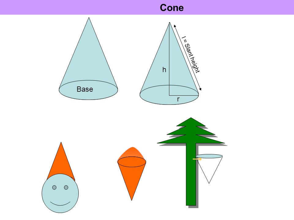 Cone Base r h l = Slant height