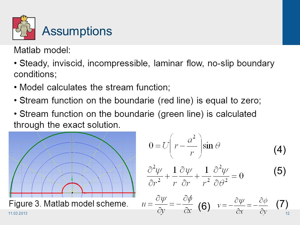 Assumptions Matlab model: Steady, inviscid, incompressible, laminar flow, no-slip boundary conditions; Model calculates the stream function; Stream function on the boundarie (red line) is equal to zero; Stream function on the boundarie (green line) is calculated through the exact solution.