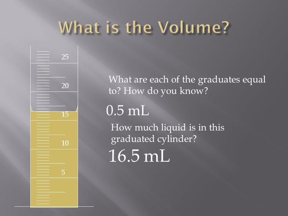 25 20 15 10 5 What are each of the graduates equal to? How do you know? 0.5 mL How much liquid is in this graduated cylinder? 16.5 mL