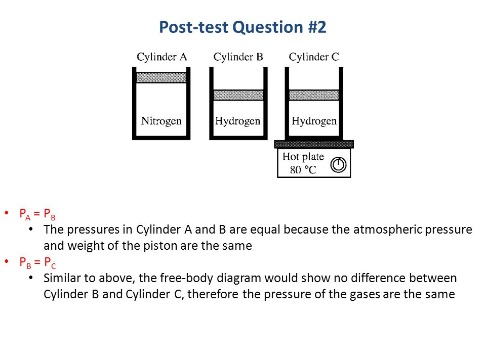 Post-test Question #2 P A = P B The pressures in Cylinder A and B are equal because the atmospheric pressure and weight of the piston are the same P B = P C Similar to above, the free-body diagram would show no difference between Cylinder B and Cylinder C, therefore the pressure of the gases are the same