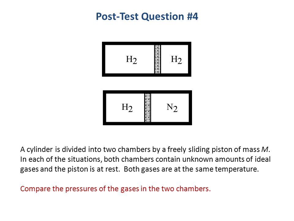 A cylinder is divided into two chambers by a freely sliding piston of mass M.