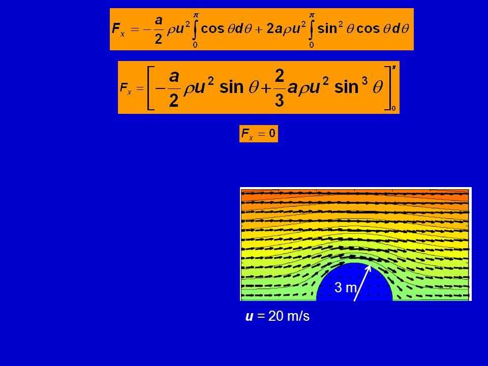 3 m u = 20 m/s